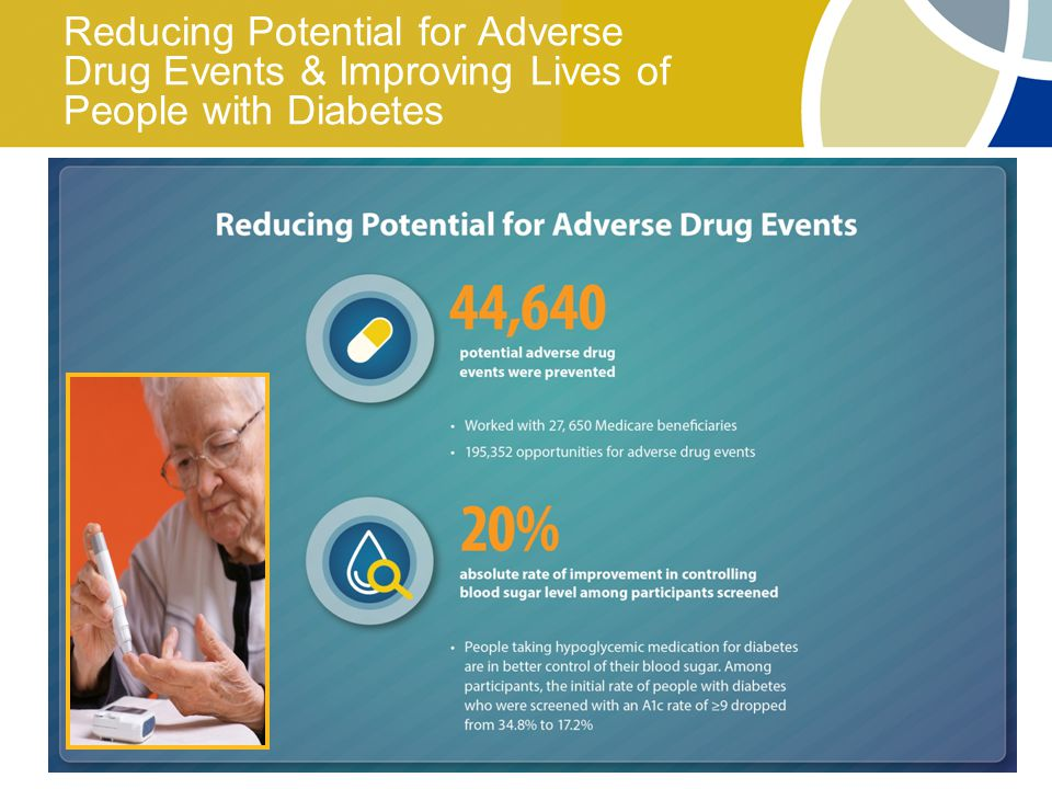 Reducing Potential for Adverse Drug Events & Improving Lives of People with Diabetes