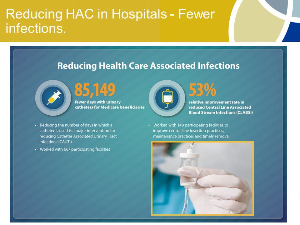 Reducing HAC in Hospitals - Fewer infections.