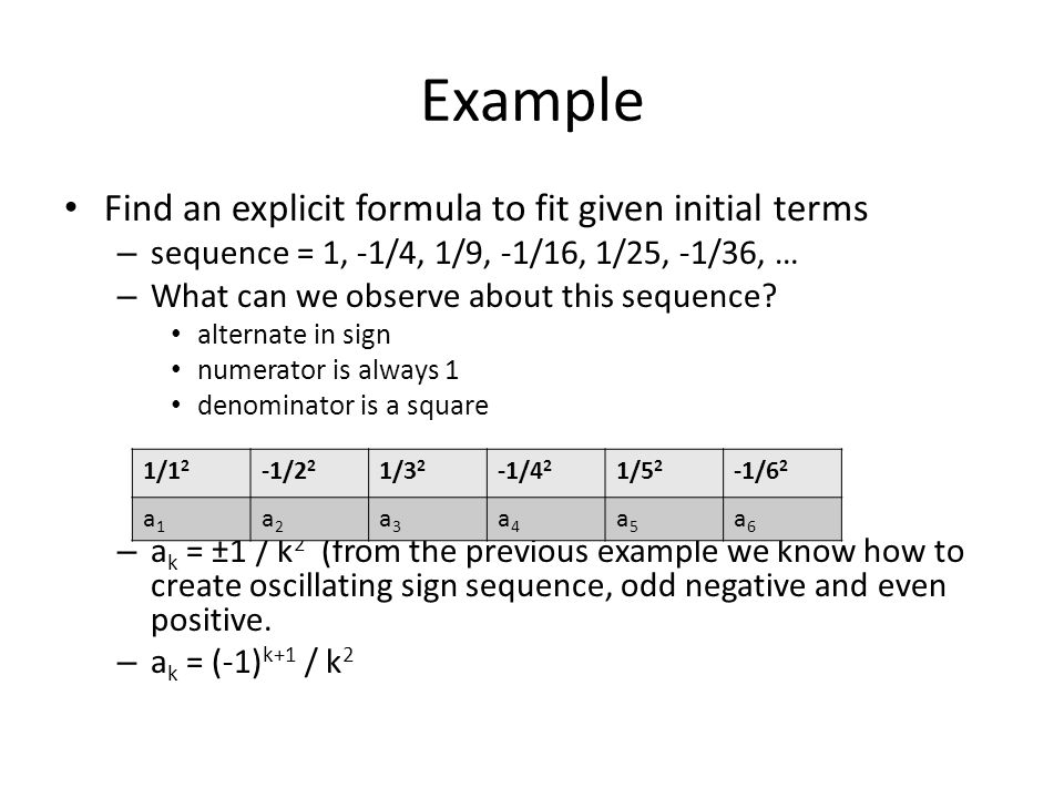 Example Find an explicit formula to fit given initial terms