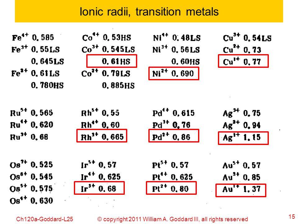 Ionic radii, transition metals