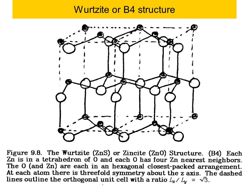 Wurtzite or B4 structure