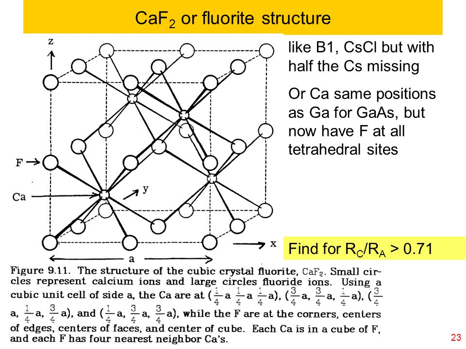 CaF2 or fluorite structure