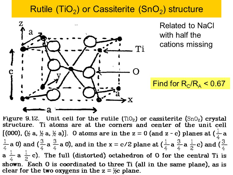 Rutile (TiO2) or Cassiterite (SnO2) structure