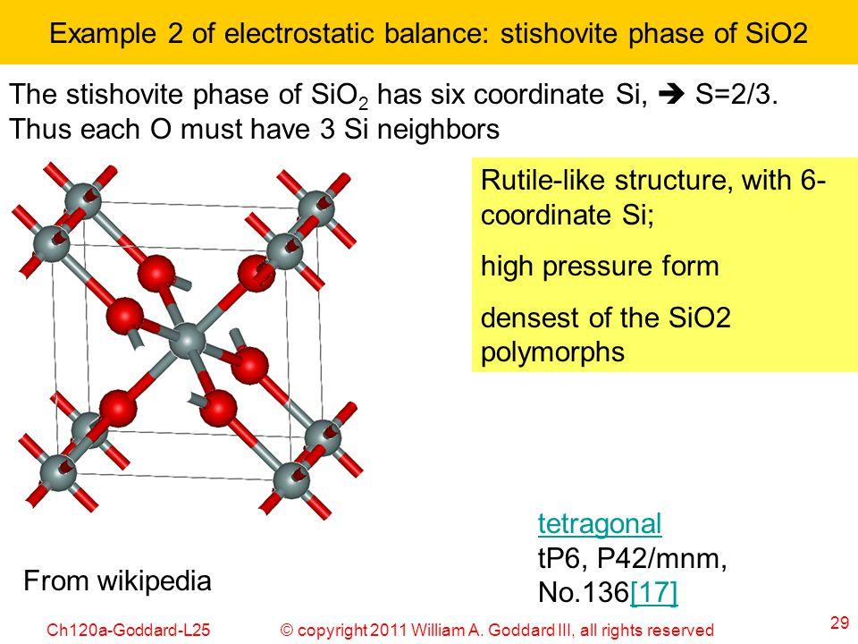 Example 2 of electrostatic balance: stishovite phase of SiO2