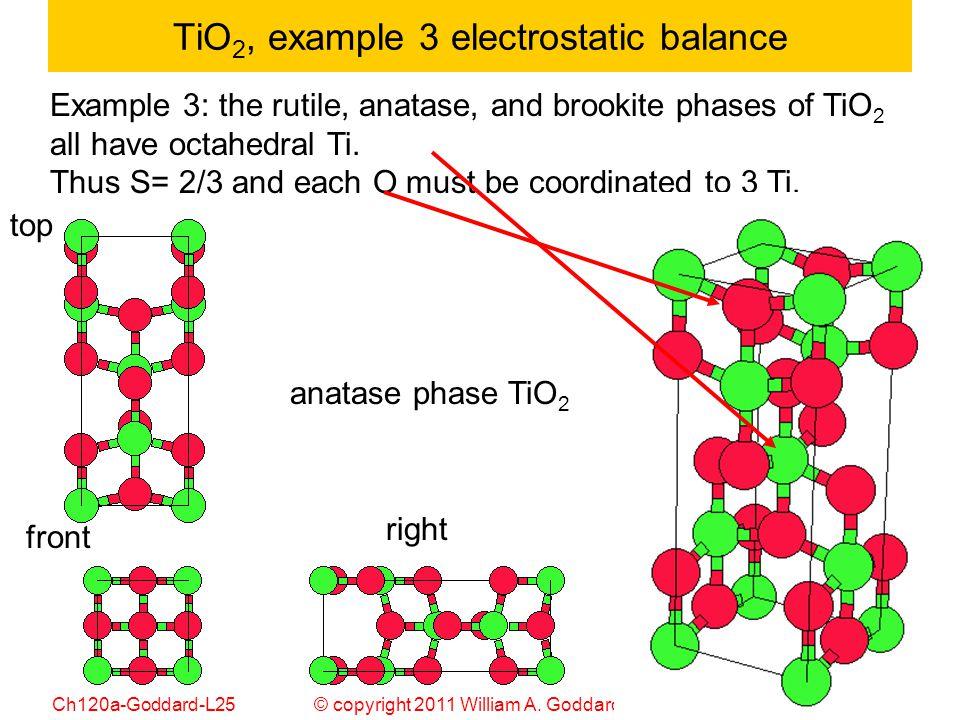 TiO2, example 3 electrostatic balance