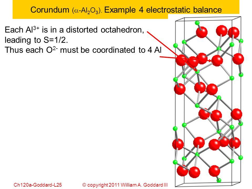 Corundum (a-Al2O3). Example 4 electrostatic balance