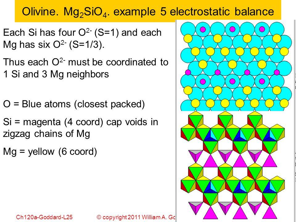 Olivine. Mg2SiO4. example 5 electrostatic balance