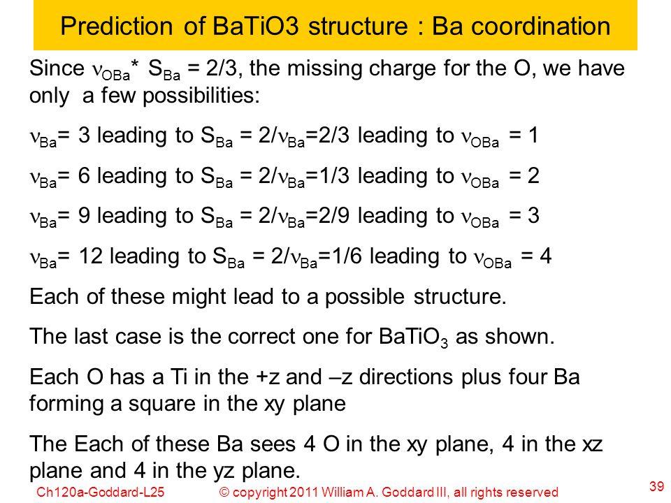 Prediction of BaTiO3 structure : Ba coordination