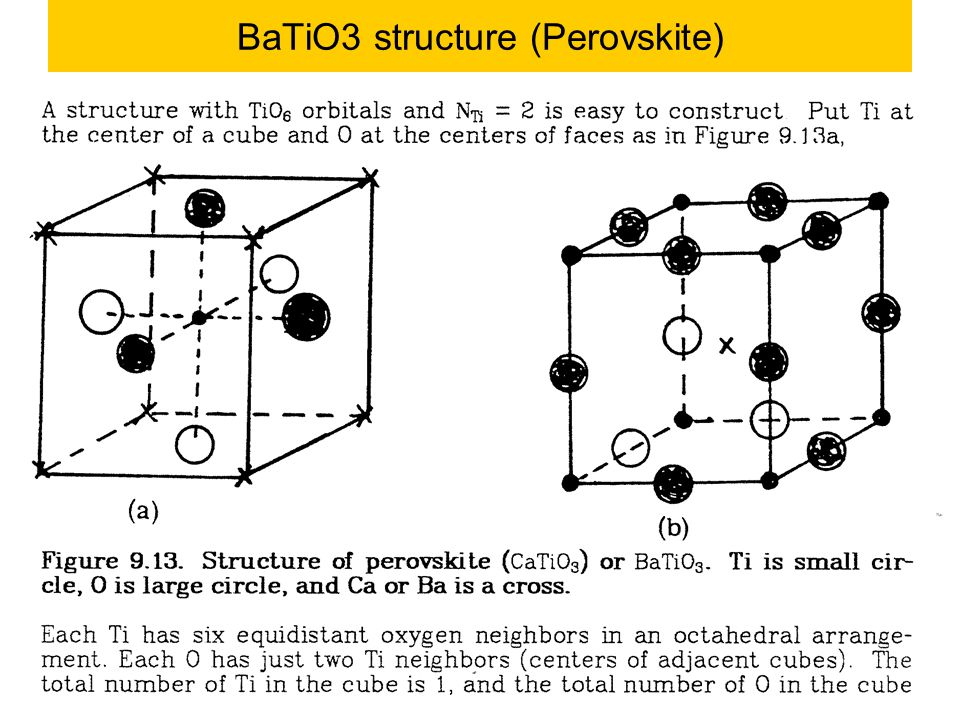 BaTiO3 structure (Perovskite)