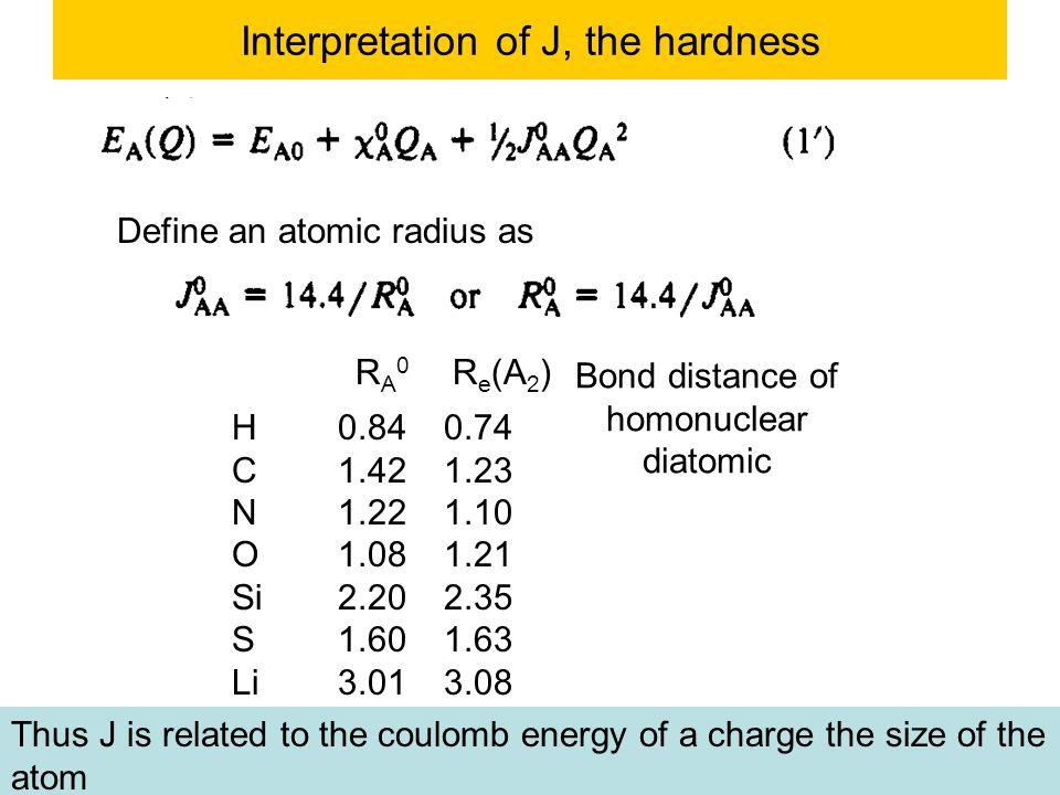 Interpretation of J, the hardness