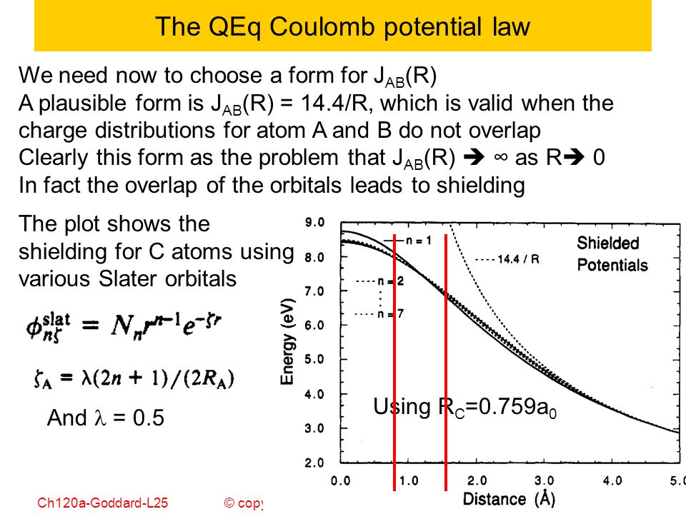 The QEq Coulomb potential law