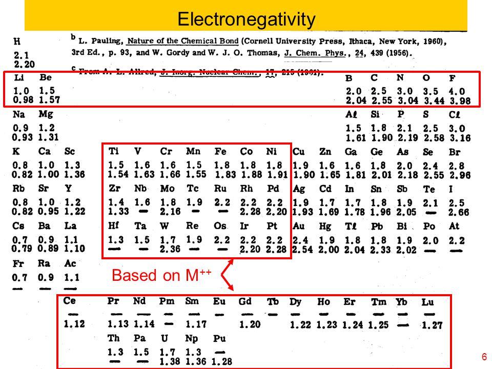 Electronegativity Based on M++