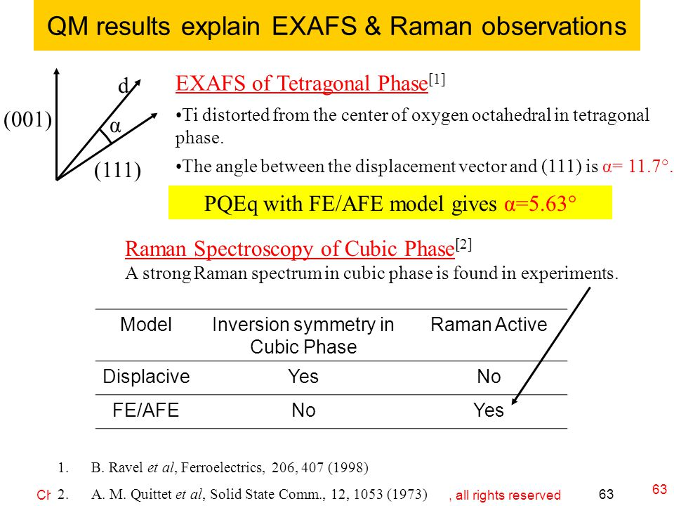 QM results explain EXAFS & Raman observations