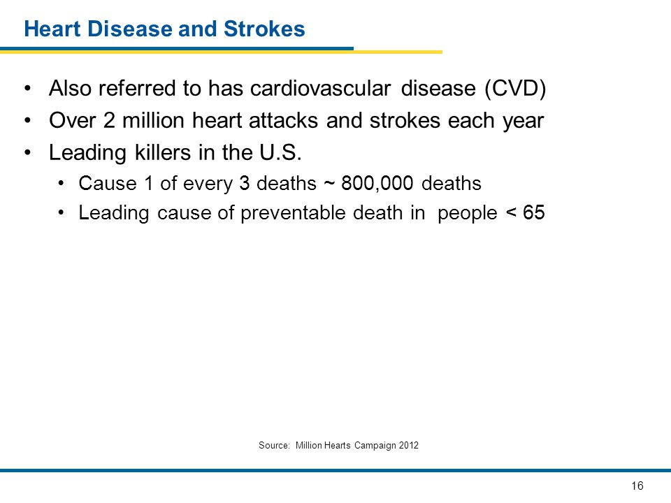 Heart Disease and Strokes