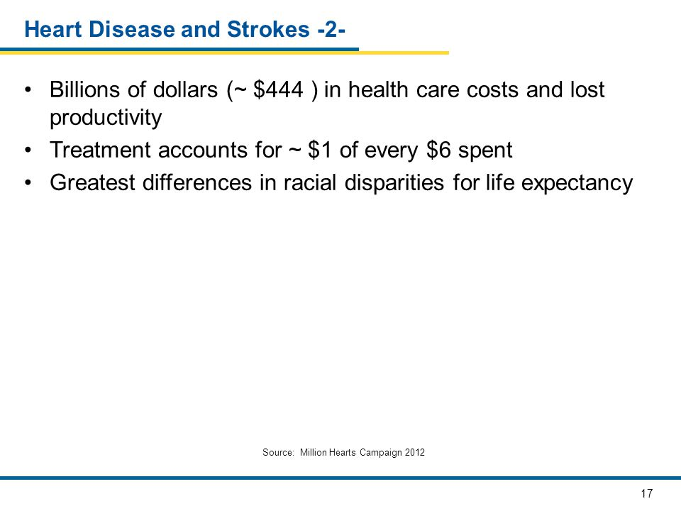 Heart Disease and Strokes -2-