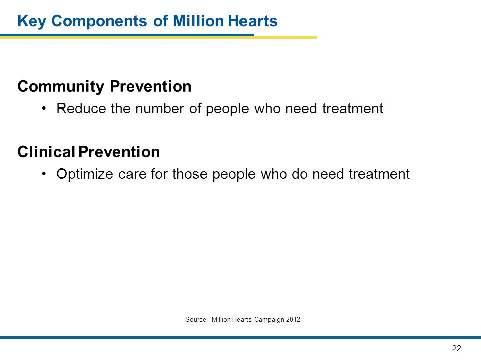 Key Components of Million Hearts