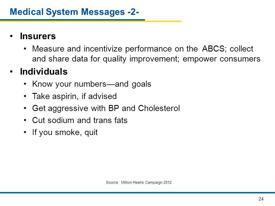 Medical System Messages -2-