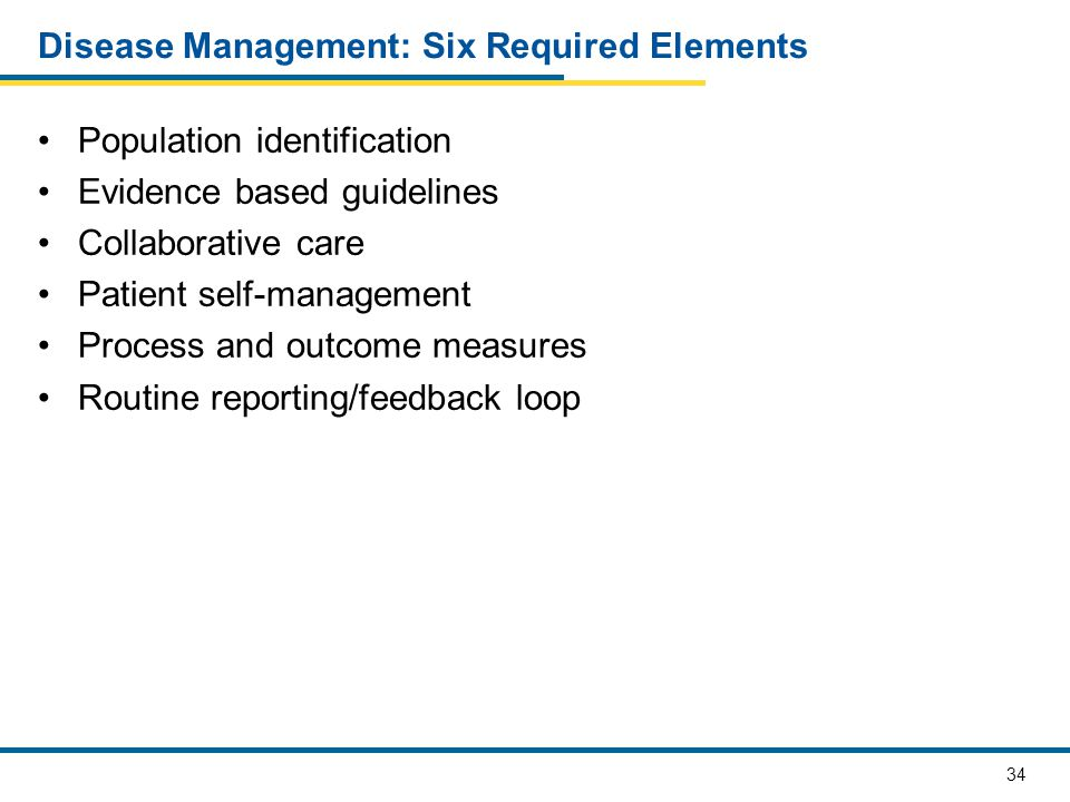 Disease Management: Six Required Elements