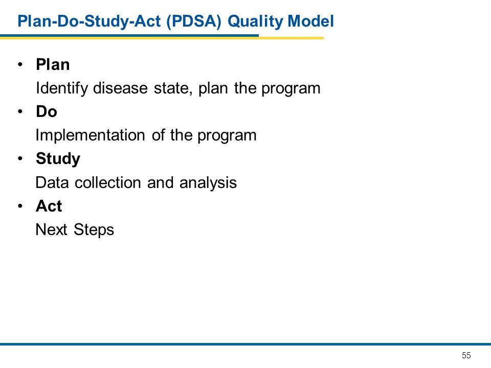 Plan-Do-Study-Act (PDSA) Quality Model