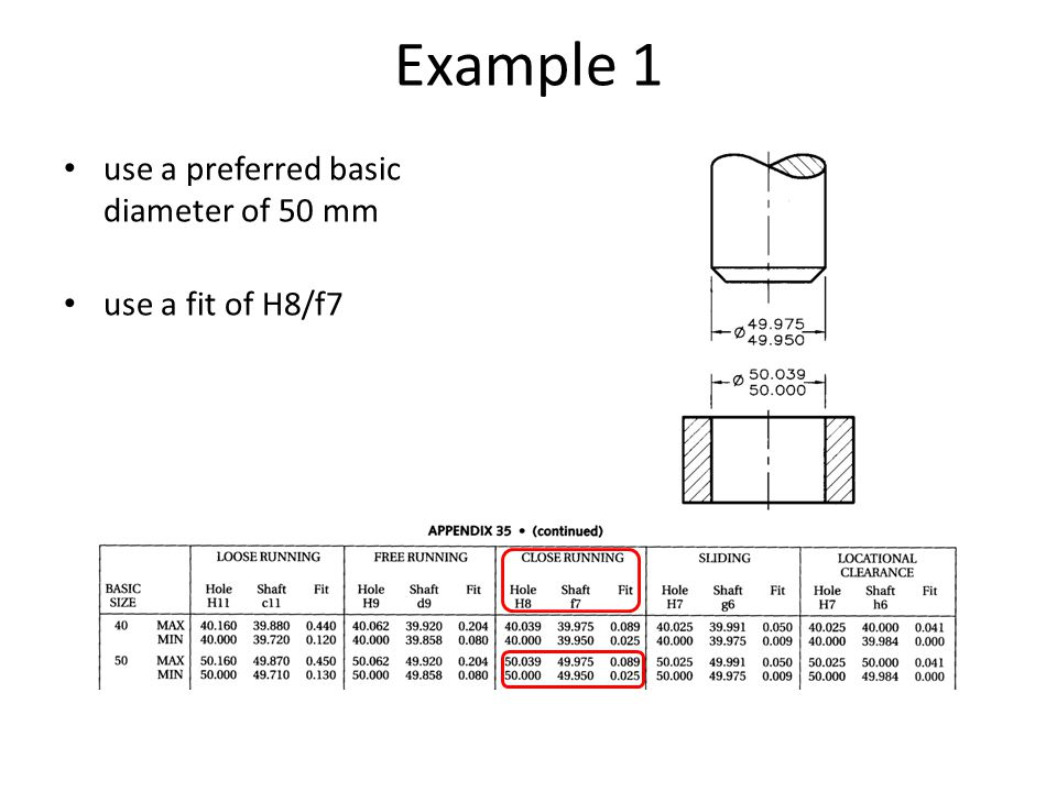 Example 1 use a preferred basic diameter of 50 mm use a fit of H8/f7