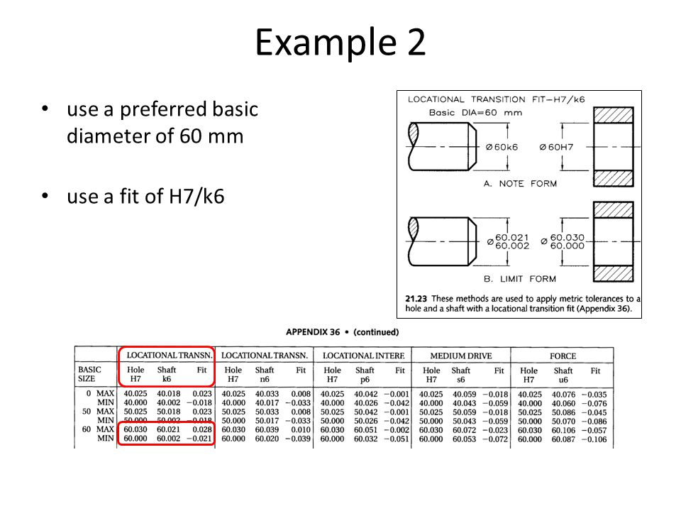 Example 2 use a preferred basic diameter of 60 mm use a fit of H7/k6