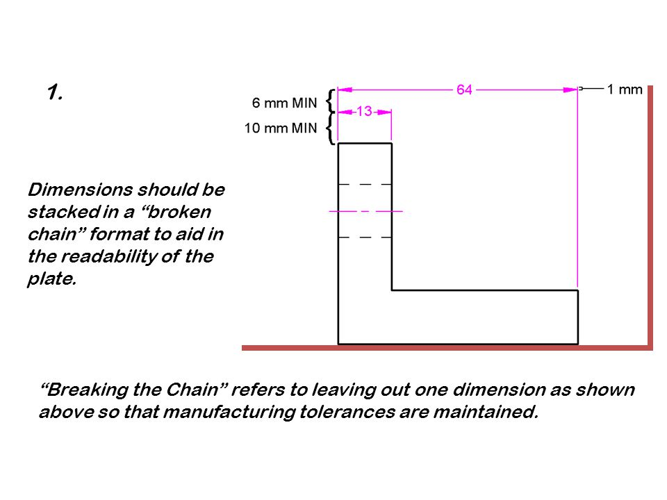 1. Dimensions should be stacked in a broken chain format to aid in the readability of the plate.