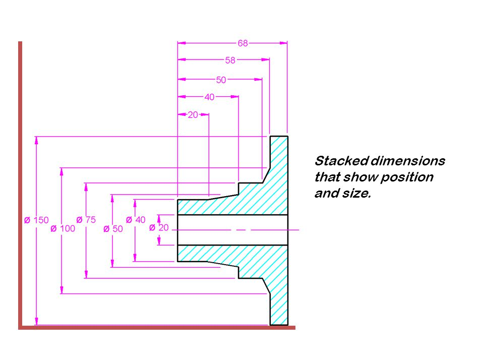 Stacked dimensions that show position and size.