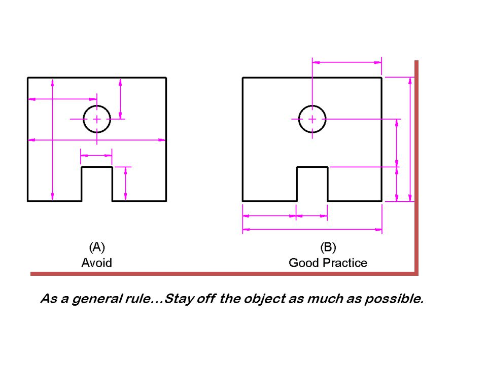 As a general rule…Stay off the object as much as possible.