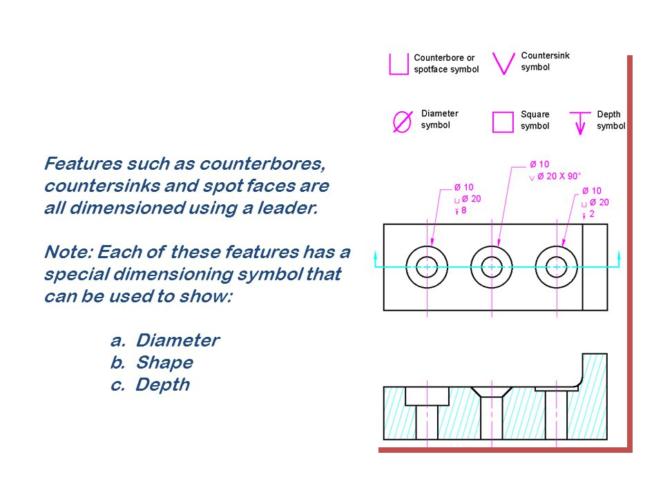 Features such as counterbores, countersinks and spot faces are all dimensioned using a leader.