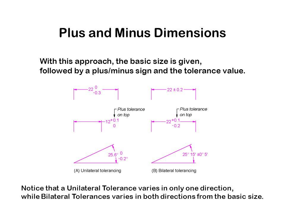 Plus and Minus Dimensions