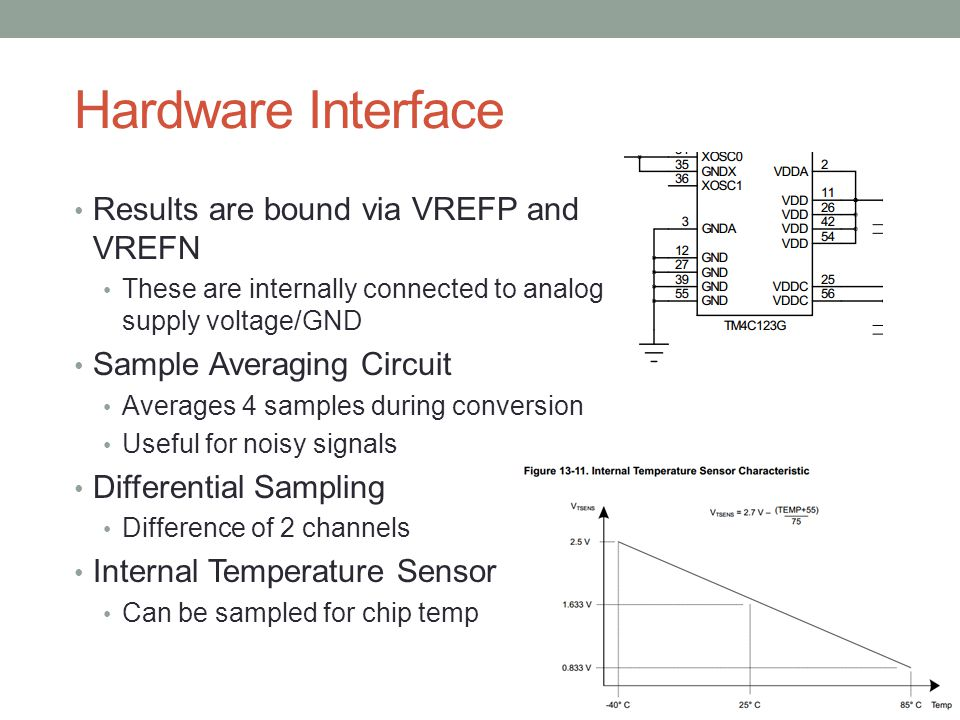 Hardware Interface Results are bound via VREFP and VREFN