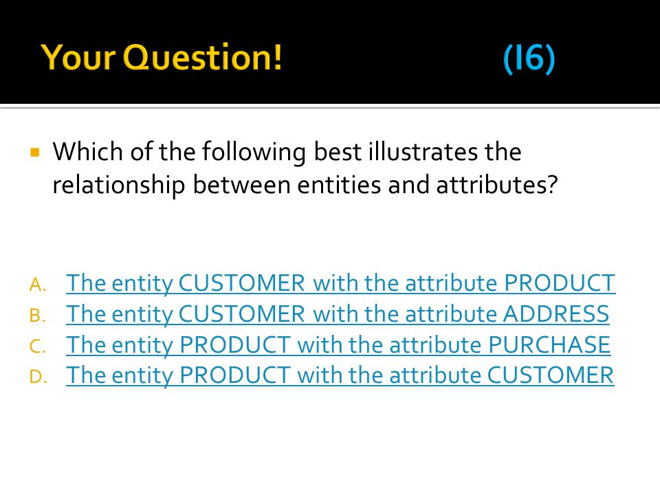 Your Question! (I6) Which of the following best illustrates the relationship between entities and attributes