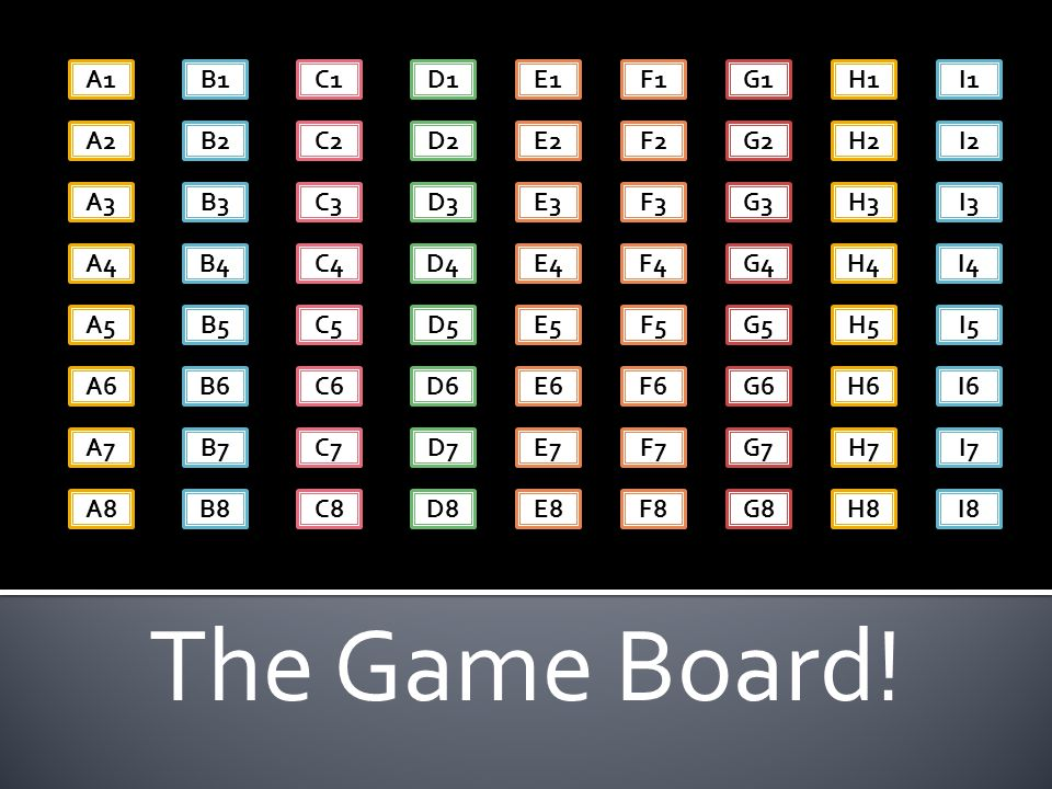 The Game Board! A1 B1 C1 D1 E1 F1 G1 H1 I1 A2 B2 C2 D2 E2 F2 G2 H2 I2