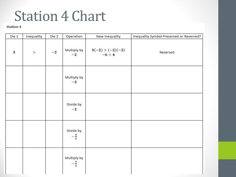 Station 4 Chart