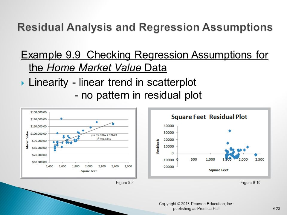 Residual Analysis and Regression Assumptions