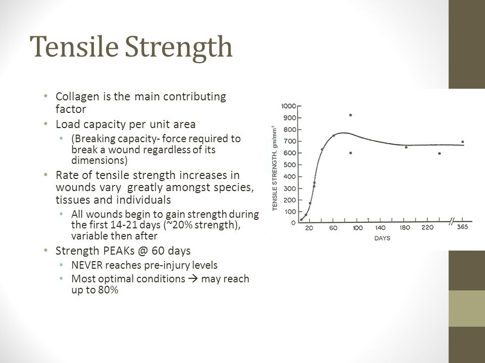 Tensile Strength Collagen is the main contributing factor