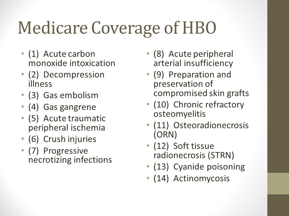 Medicare Coverage of HBO
