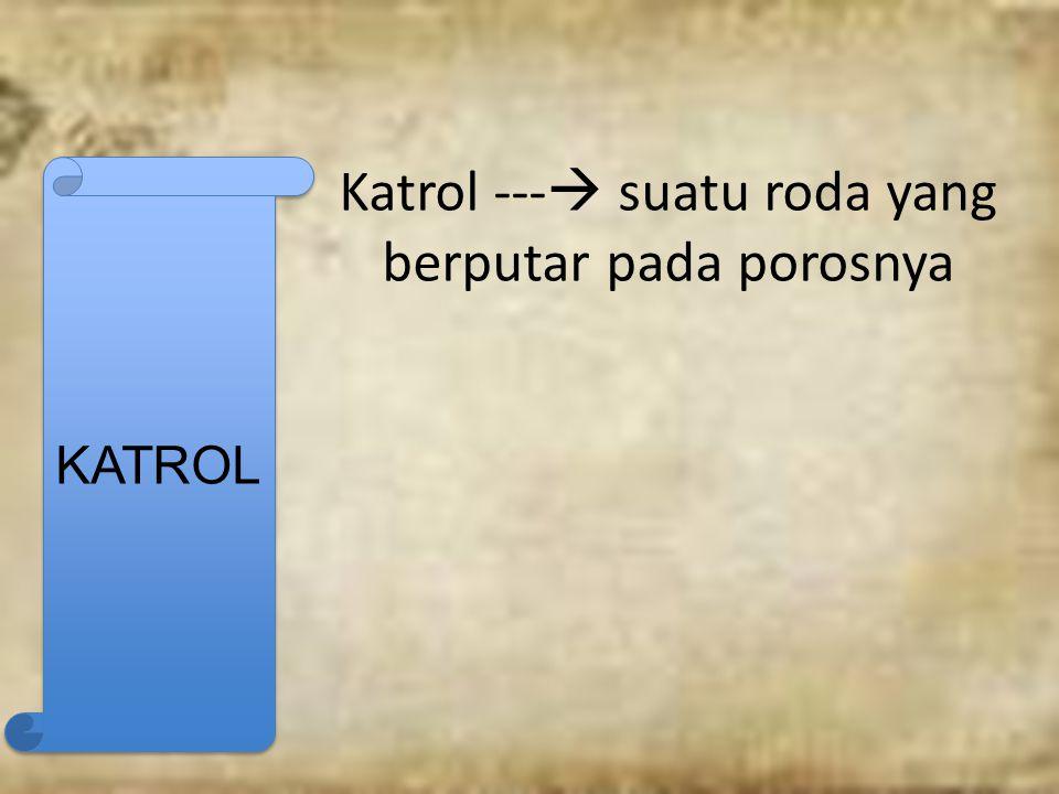 Katrol --- suatu roda yang berputar pada porosnya
