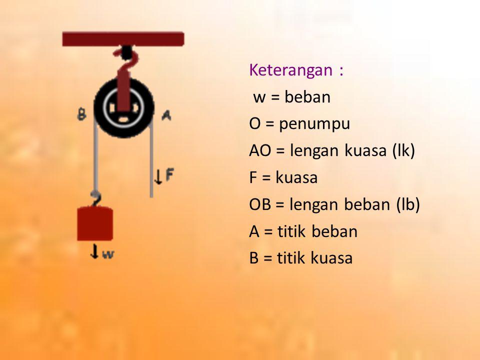 Keterangan : w = beban O = penumpu AO = lengan kuasa (lk) F = kuasa OB = lengan beban (lb) A = titik beban B = titik kuasa
