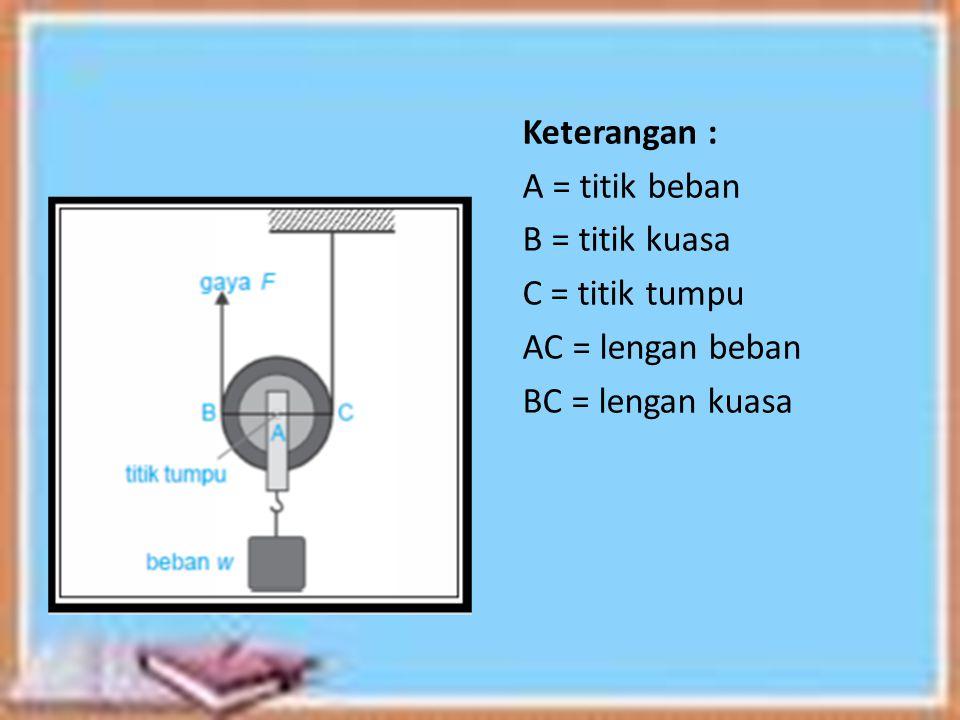 Keterangan : A = titik beban B = titik kuasa C = titik tumpu AC = lengan beban BC = lengan kuasa