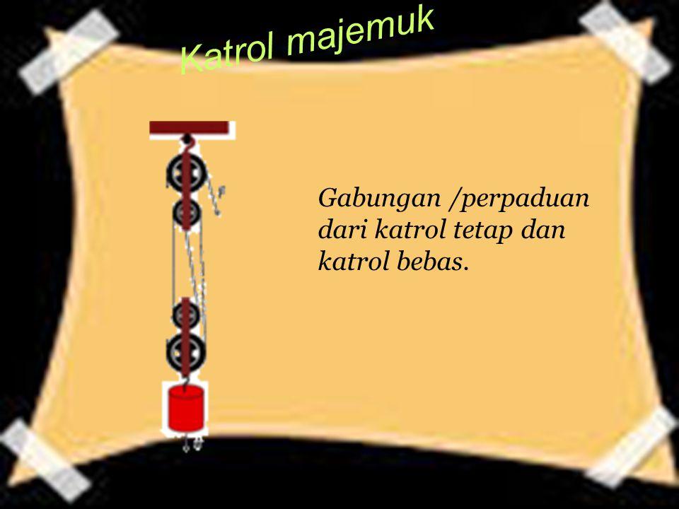 Katrol majemuk Gabungan /perpaduan dari katrol tetap dan katrol bebas.