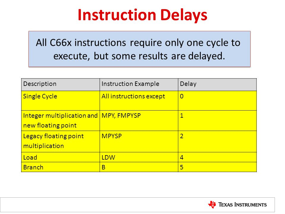 Instruction Delays All C66x instructions require only one cycle to execute, but some results are delayed.