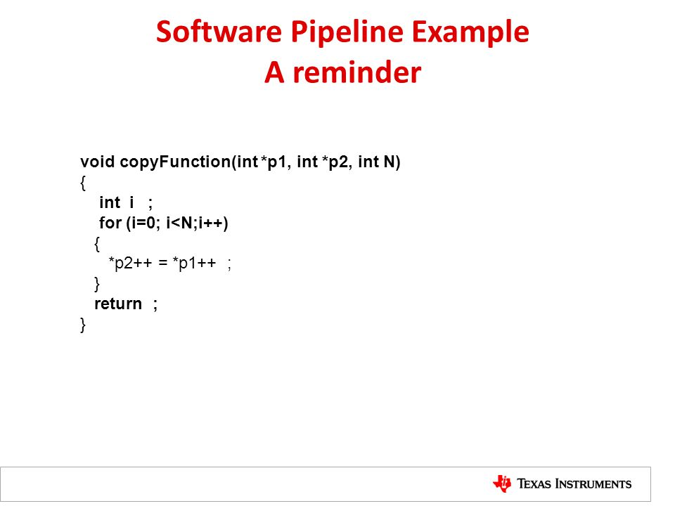 Software Pipeline Example A reminder