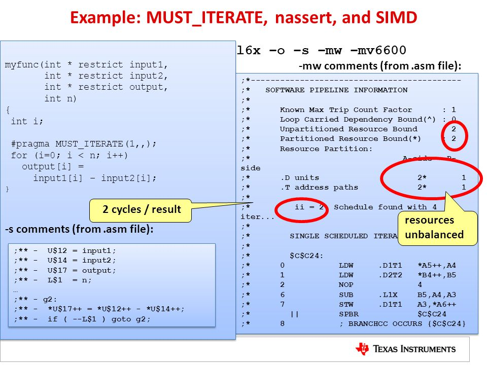 Example: MUST_ITERATE, nassert, and SIMD