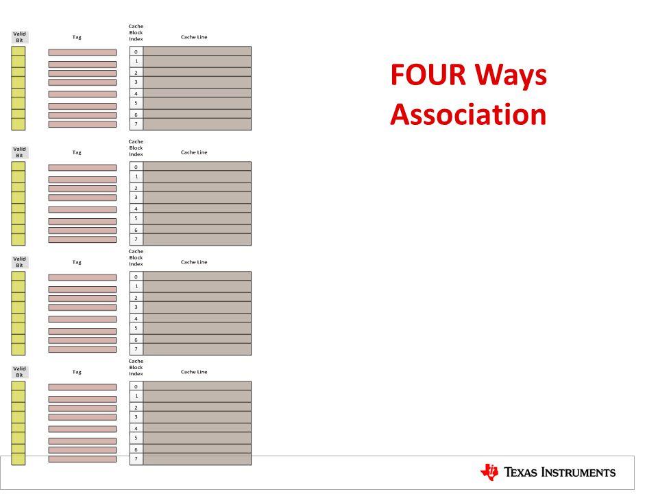FOUR Ways Association