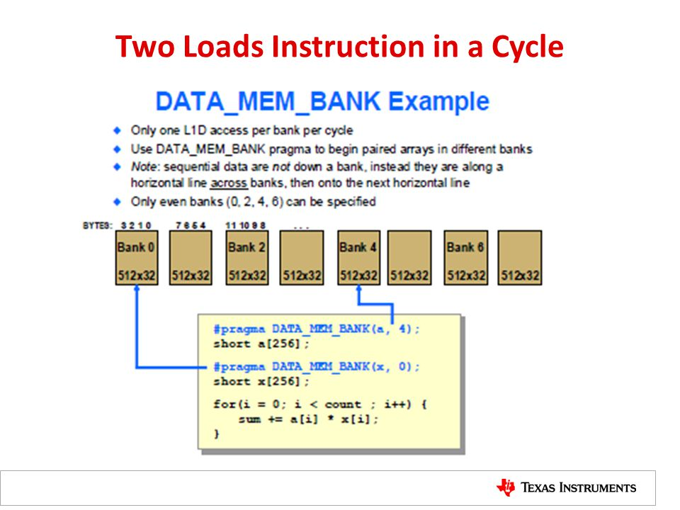 Two Loads Instruction in a Cycle