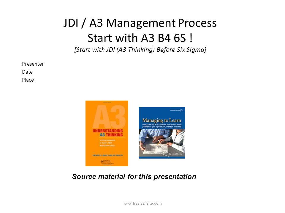 JDI / A3 Management Process Start with A3 B4 6S
