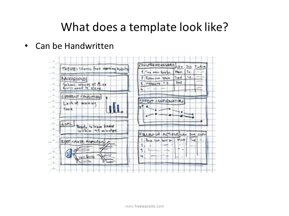 What does a template look like