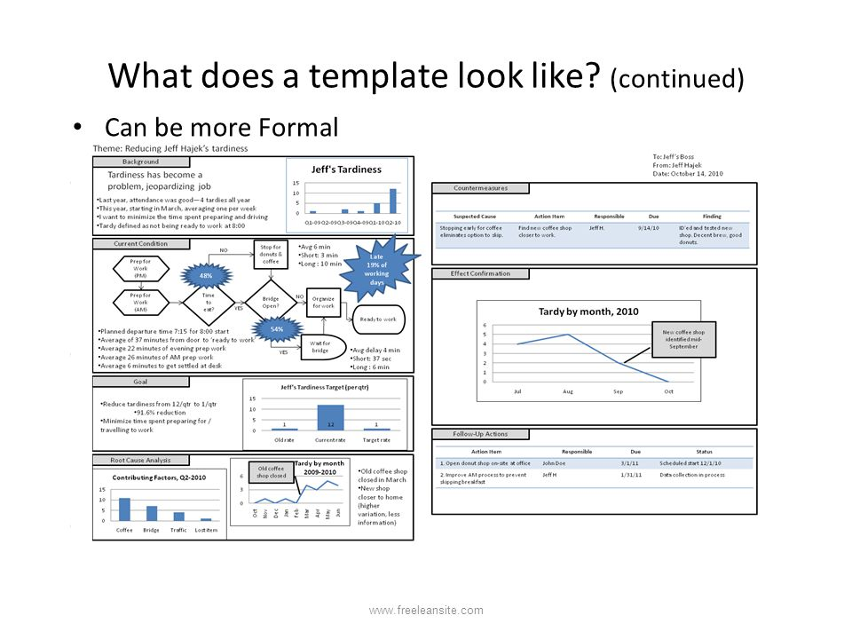What does a template look like (continued)