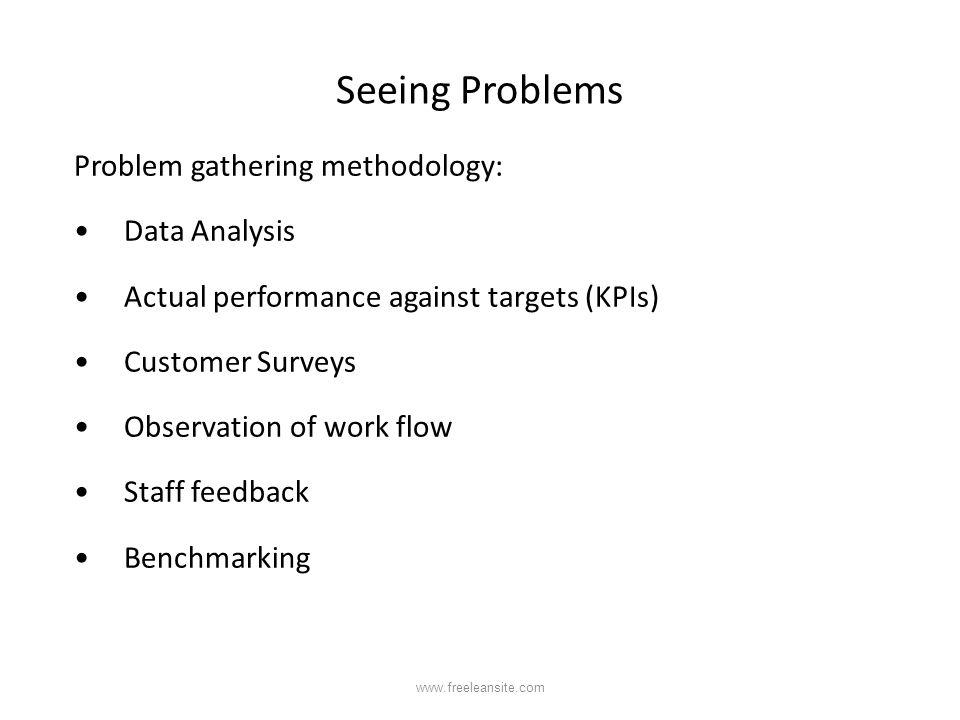 Seeing Problems Problem gathering methodology: Data Analysis